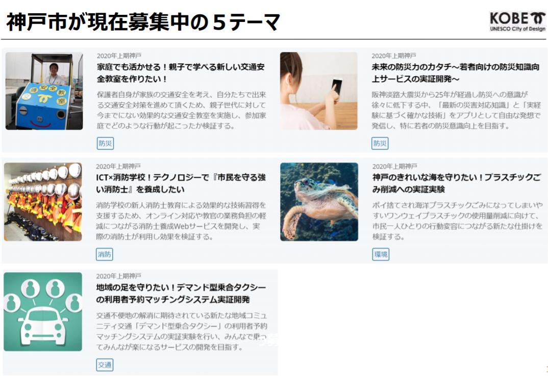 神戸市が現在募集中の5テーマ