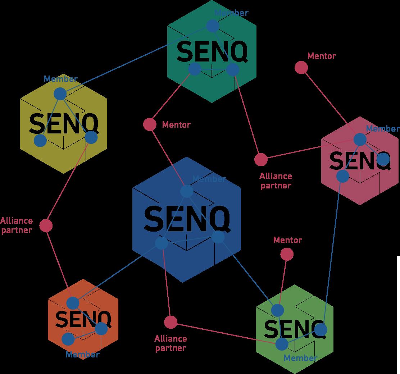 connection figure