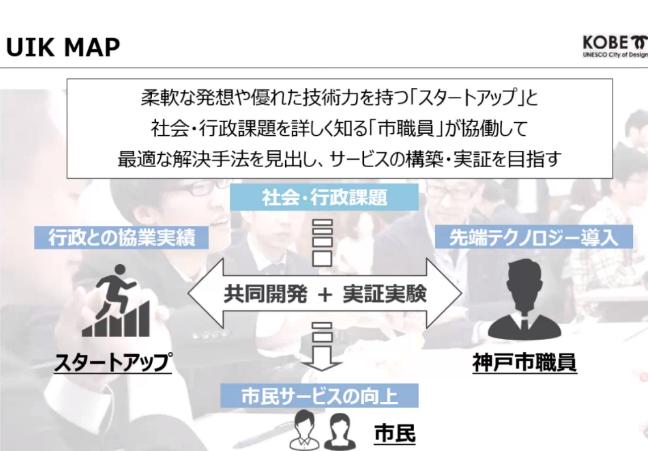 UIK MAP