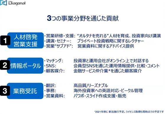 株式会社Diagonal 事業紹介