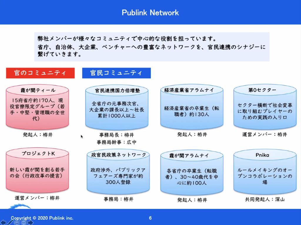 Publink Network