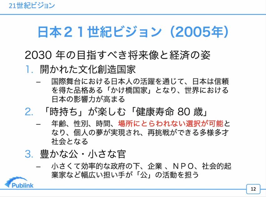 日本21世紀ビジョン